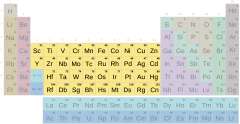 Táboa periódica, grupo metais de transición con símbolos (Secundaria-Bacharelato)