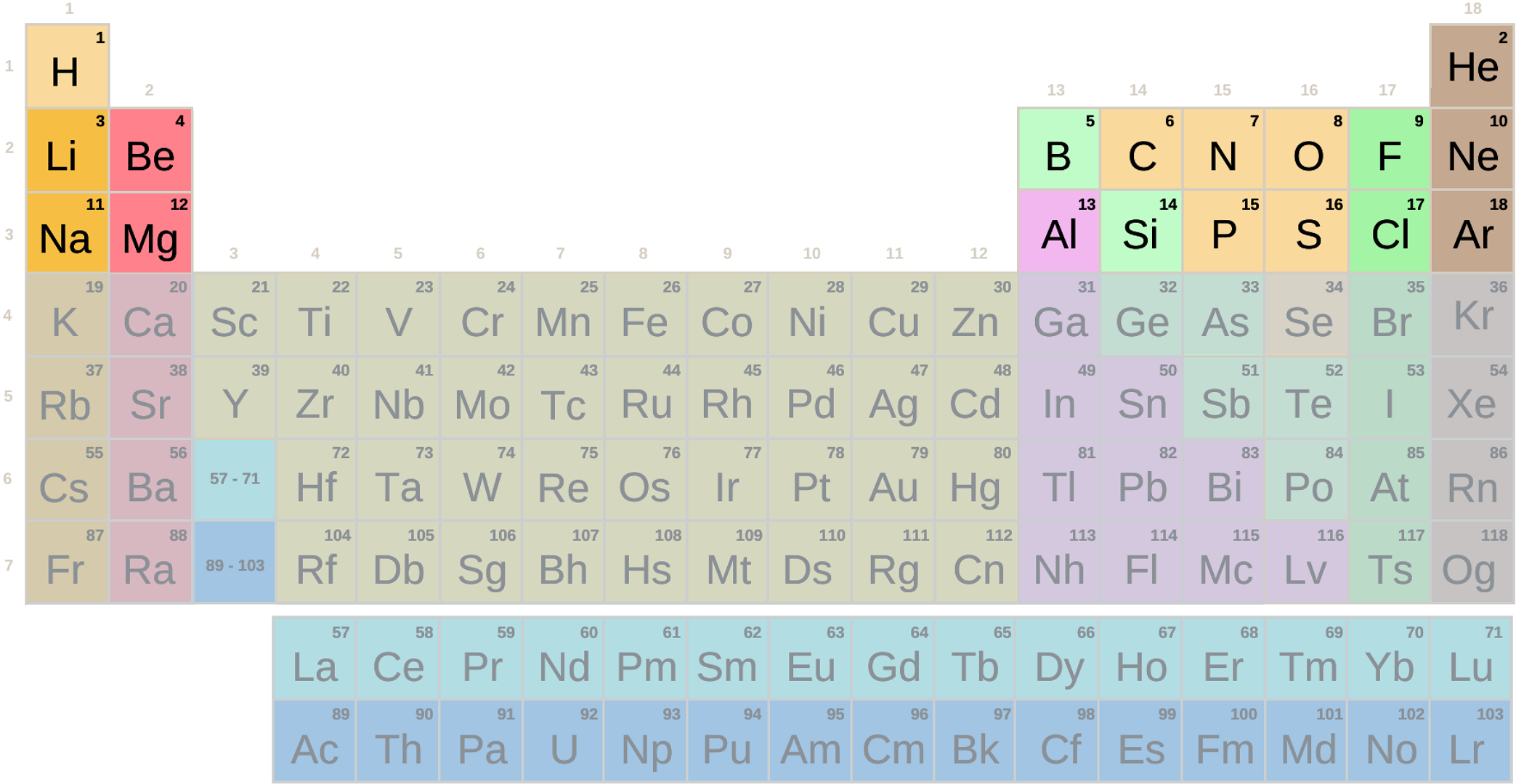 Periodic table, periods 1 to 3 with symbols (difficult)