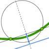 Racional (2): Construcción de la hipérbola
