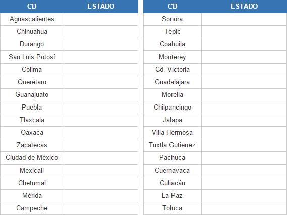 Ciudades y estados de México (JetPunk)
