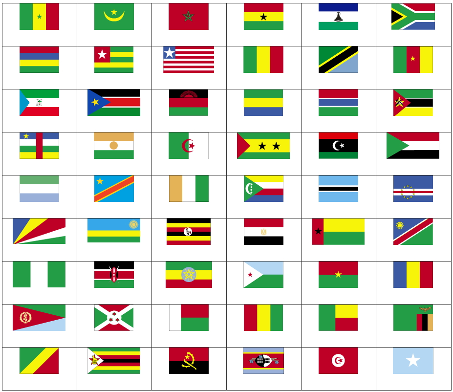Flags of Africa. Sporcle
