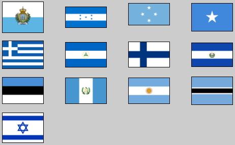 World countries flags 4. Lizard Point