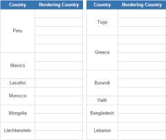 Borders of world countries 3 (JetPunk)