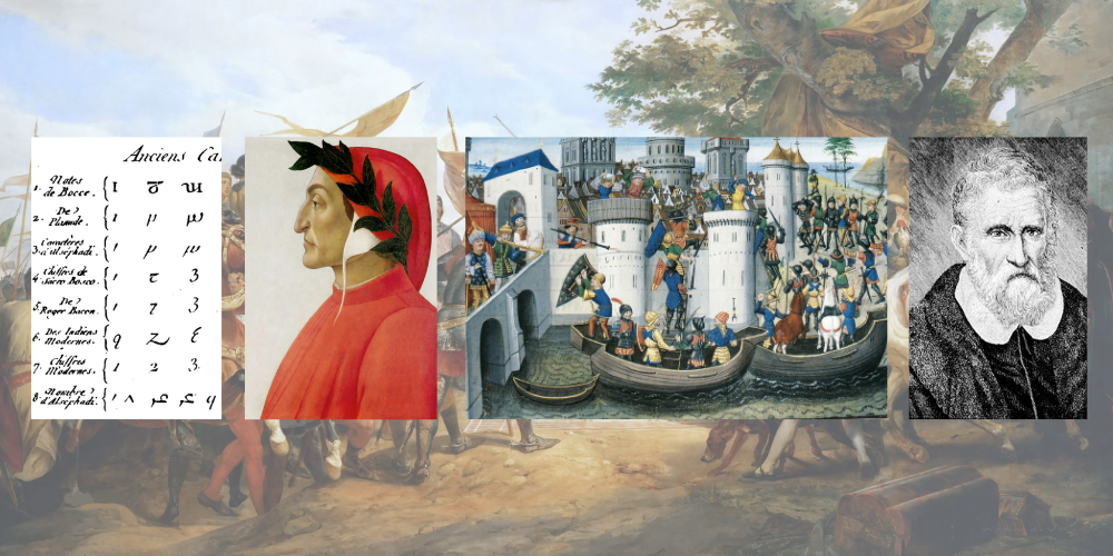 Événements importants du 13e siècle (facile)
