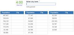Biggest cities in Missouri  (JetPunk)