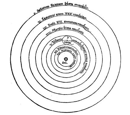 Modelo heliocéntrico ideado por Copérnico