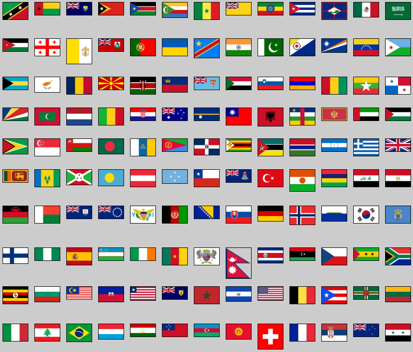 Flags of the world. Lizard Point