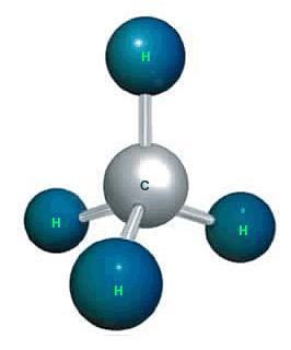 Carbono: química y compuestos