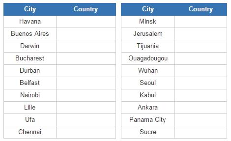 Countries and their cities 2 (JetPunk)