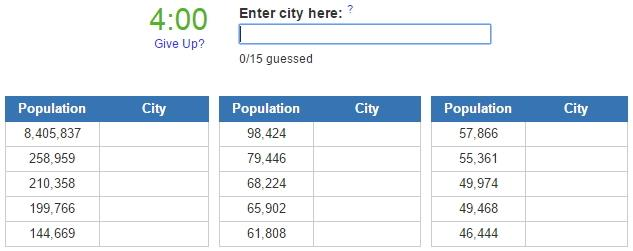 Biggest cities in New York  (JetPunk)