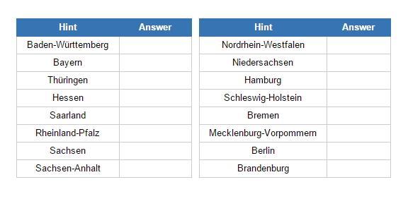 Capitals of the german states (JetPunk)