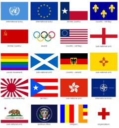 Flags of the world 2 (JetPunk)