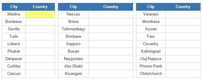 World cities (JetPunk)