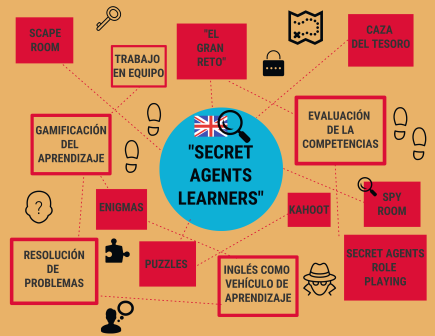 SECRET AGENT LEARNERS