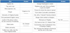 Virginia facts and places (JetPunk)