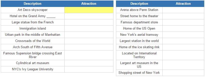 New York tourist attractions (JetPunk)
