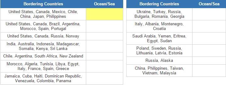 Seas of the world (JetPunk)