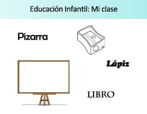 Mi clase. Ficha de actividades sobre los espacios en clase.