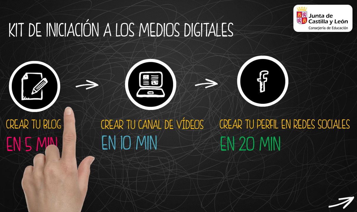 Kit de iniciación a los medios digitales