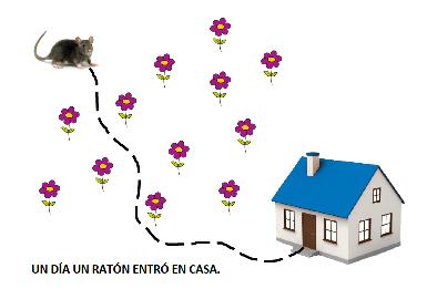 El ratón comilón (cuento)