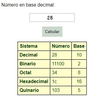 Calculadora: binario, decimal, octal, hexadecimal y quinario