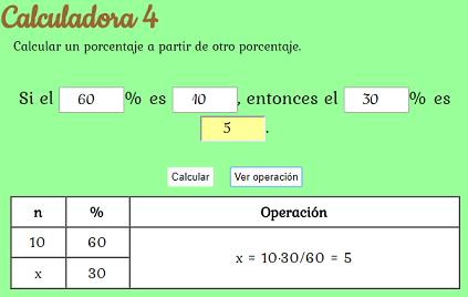 Calculadoras online de porcentajes
