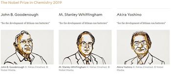 Premios Nobel de 2019