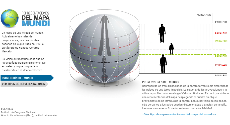 Representaciones del mapamundi (El País)