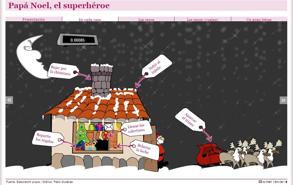 Papá Noel, el superhéroe (Elmundo.es)