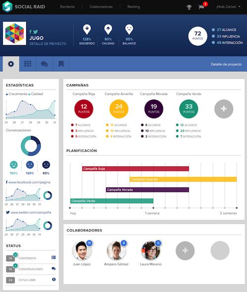 Social Raid: gamificación para mejorar la comunicación en Redes Sociales