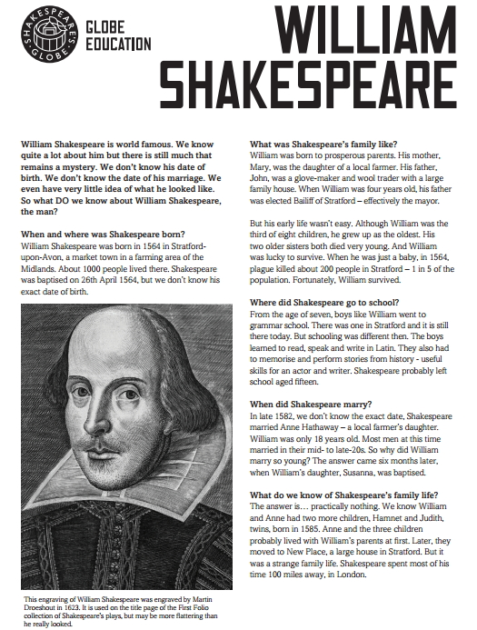 William Shakespeare. Fact sheets (The Shakespeare Globe)