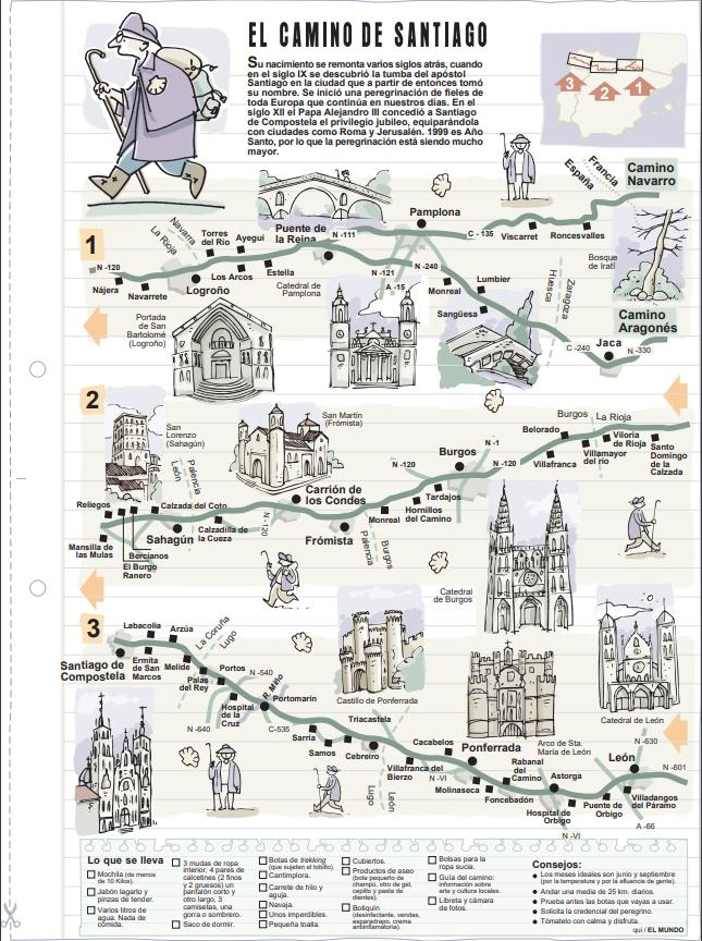 El Camino de Santiago (Láminas de El Mundo)