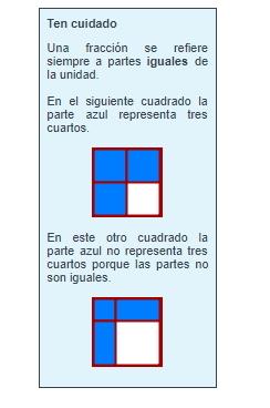 Fracciones (1º ESO). Educación Secundaria para Personas Adultas (CATEDU)