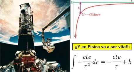 Cálculo integral y sumas de Riemman