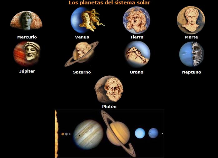Los planetas del sistema solar (enebro.pntic.mec.es)