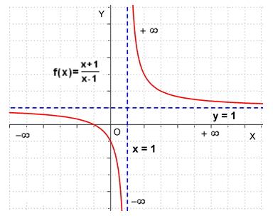 Repaso de matemáticas para 1º Bachillerato (vadenumeros.es)