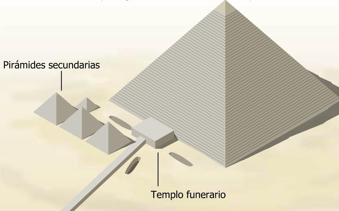Las pirámides egipcias (hiru.com)