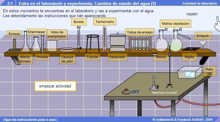 Estudio del agua en el laboratorio