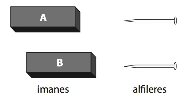 Pregunta liberada TIMSS-PIRLS de física sobre magnetismo. Problemas de física VIII.