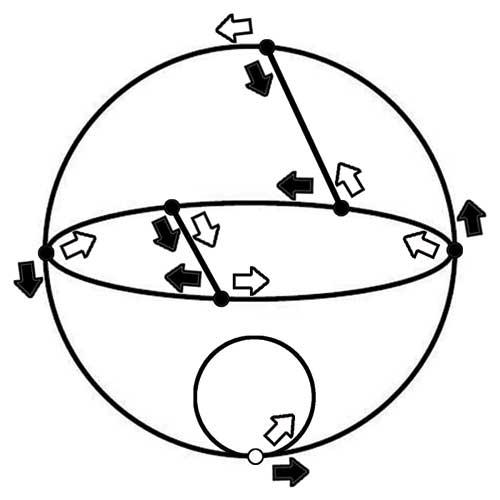 ¿Es divisible entre 7? ¿Lo vemos con un grafo?