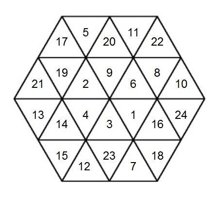 Los T-Hexágonos mágicos o Magic T-Hexagons
