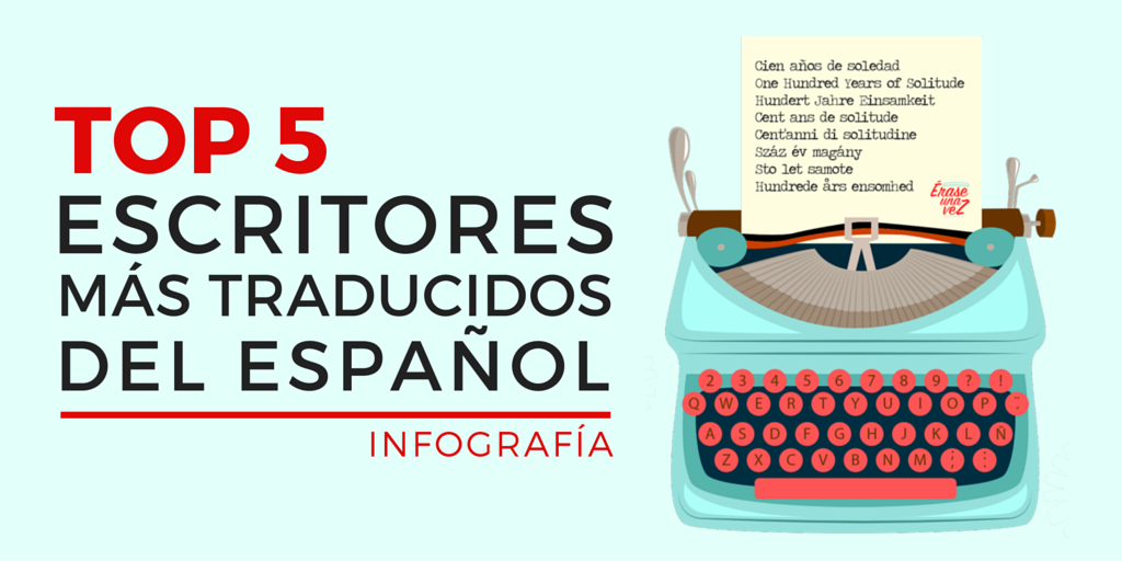 Los escritores más traducidos del español. Infografía.