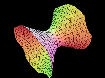 Graficador de funciones 3D
