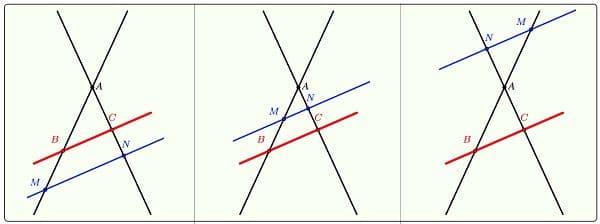 Calculadora del Teorema de Tales