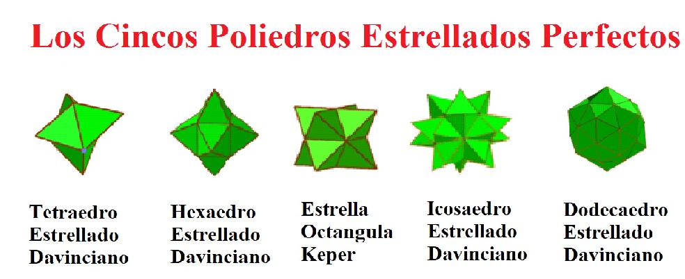 Teorema De Leonardo