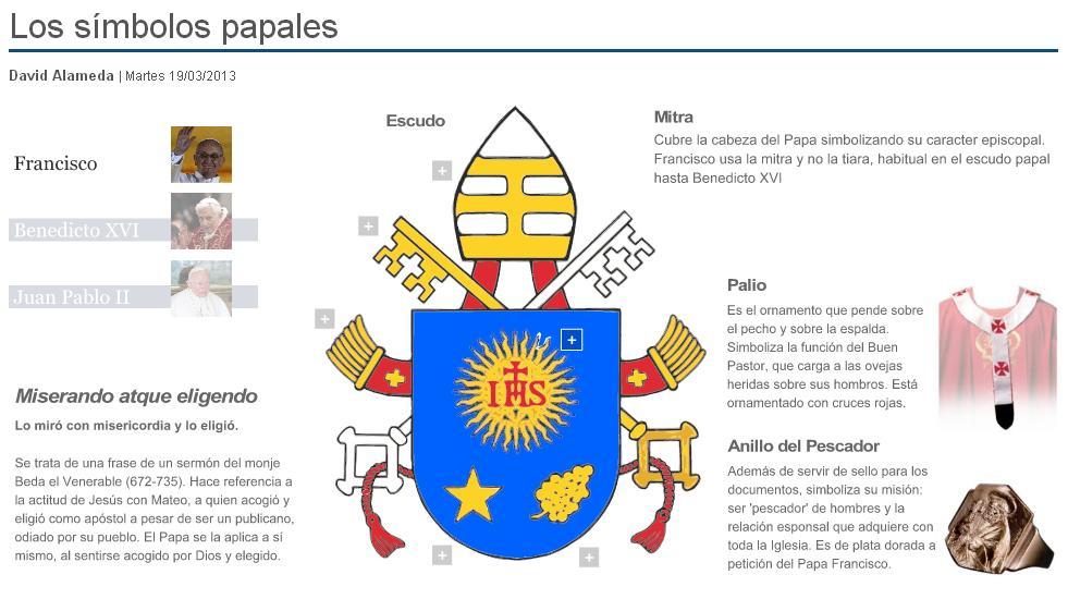 Los símbolos papales