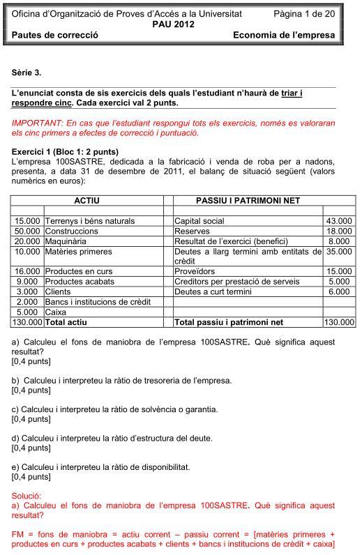 Economía Soluciones Cataluña