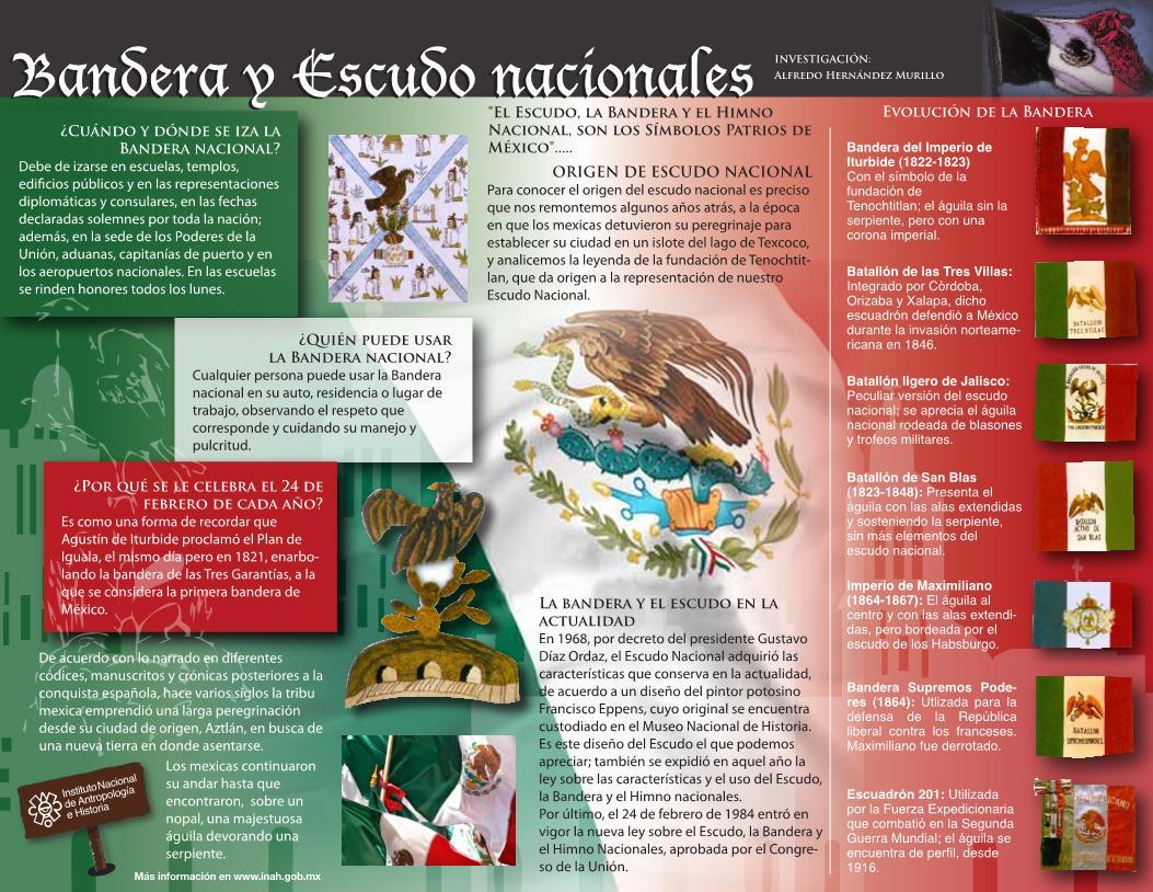Bandera Y Escudo Nacionales De México Didactalia Material Educativo