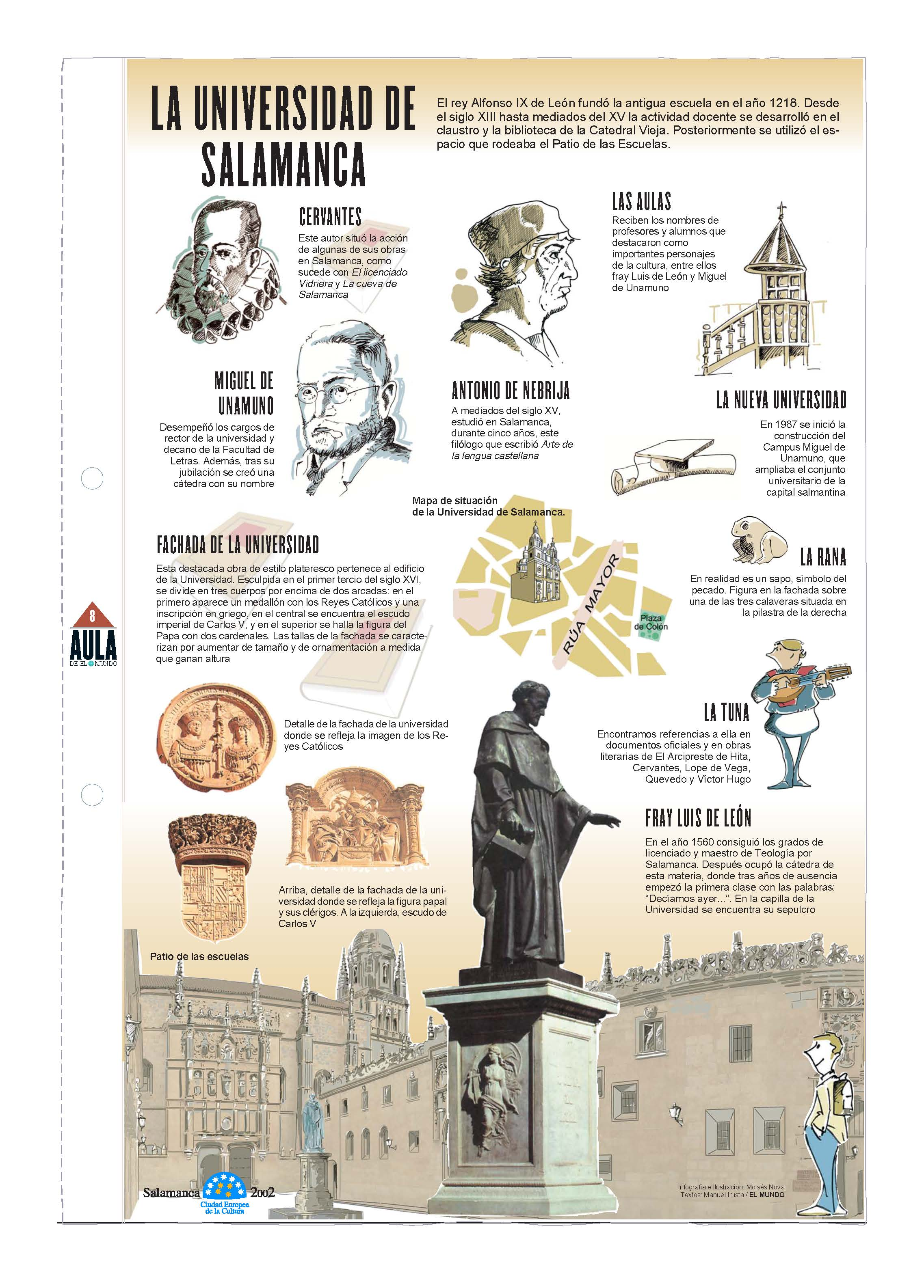 Universidad de Salamanca. Láminas de El Mundo