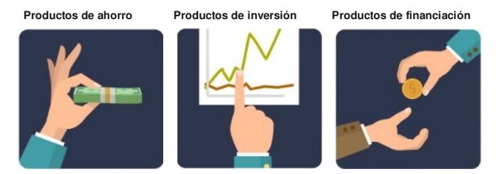 Productos financieros: Vivienda eficiente y economía familiar